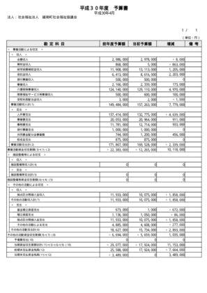 H30_yosanのサムネイル